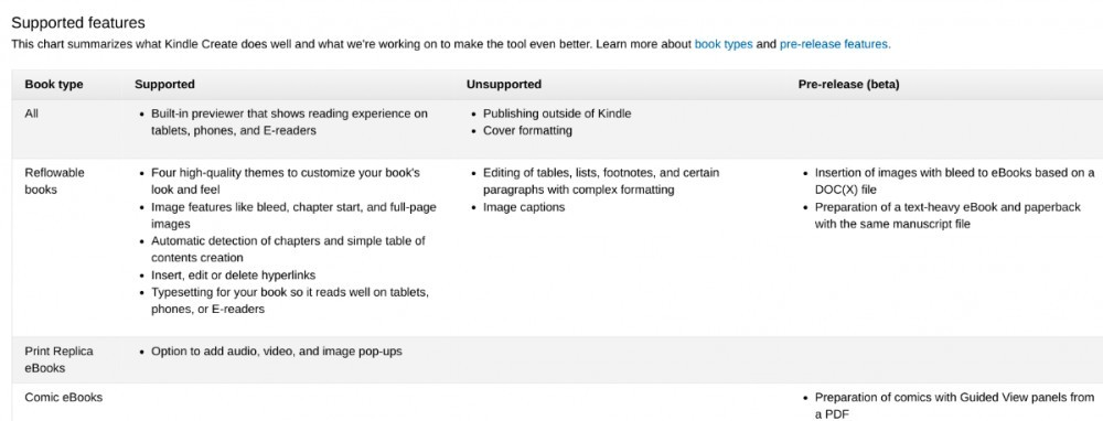 Kindle Create features